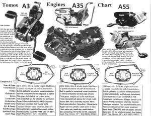 Tomos Engines