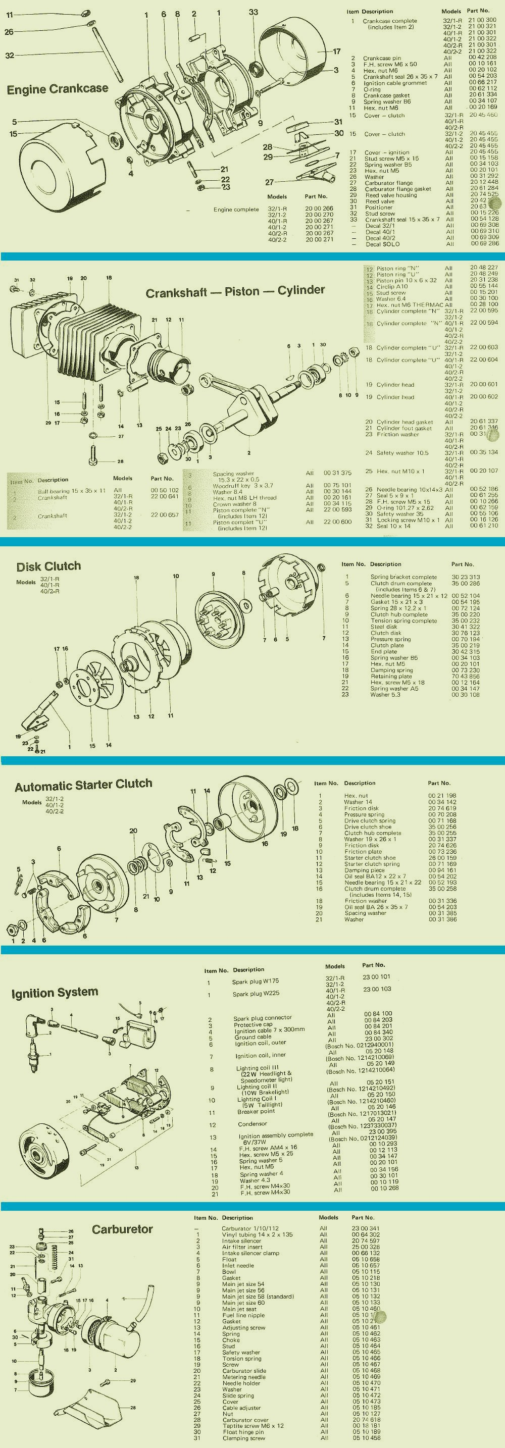 Solo Odyssey Parts Manual Engine