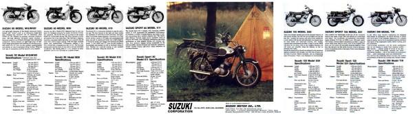 Suzuki 1964 (USA models)