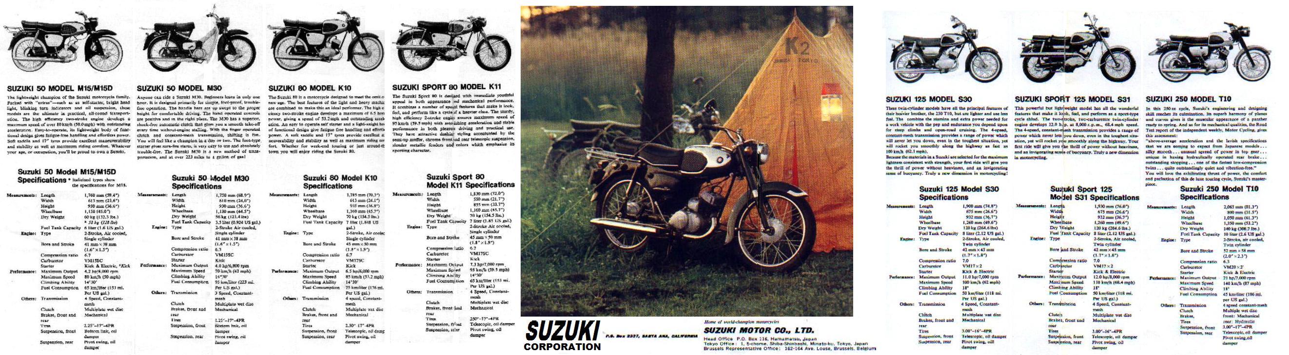 Suzuki Myrons Mopeds Fz50 Wiring Diagram 1964 Usa Models