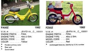 1982 Suzuki