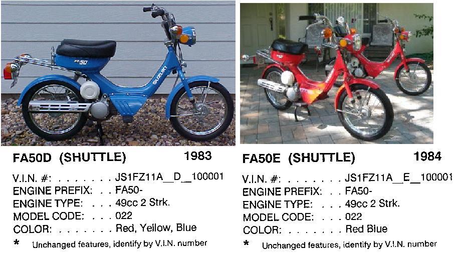 Suzuki 1983 84 USA models suzuki myrons mopeds Suzuki GS1100L Wiring-Diagram at creativeand.co