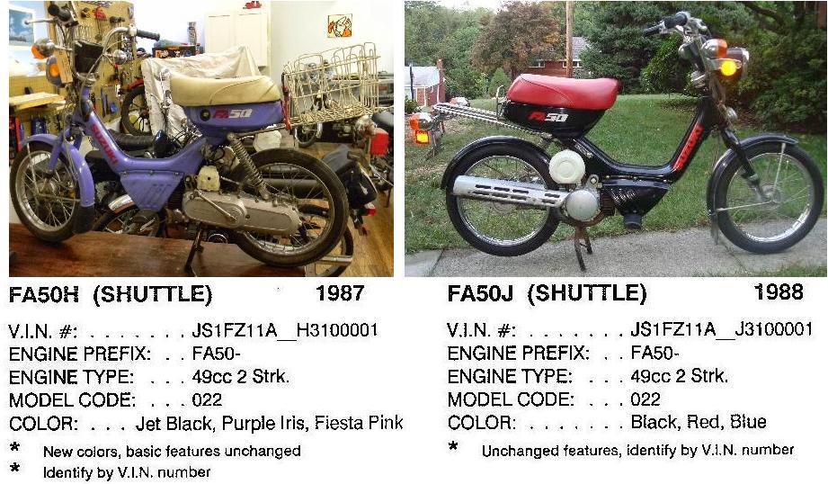 Suzuki 1987 88 USA models suzuki myrons mopeds Suzuki GS1100L Wiring-Diagram at creativeand.co