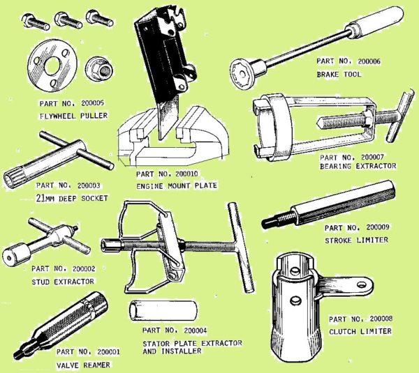 Solex tools