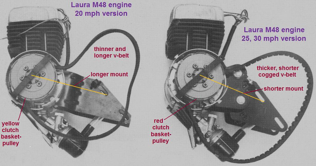 Laura M48 engine versions drivetrain parts myrons mopeds 1976 Batavus HS50 eBay at soozxer.org