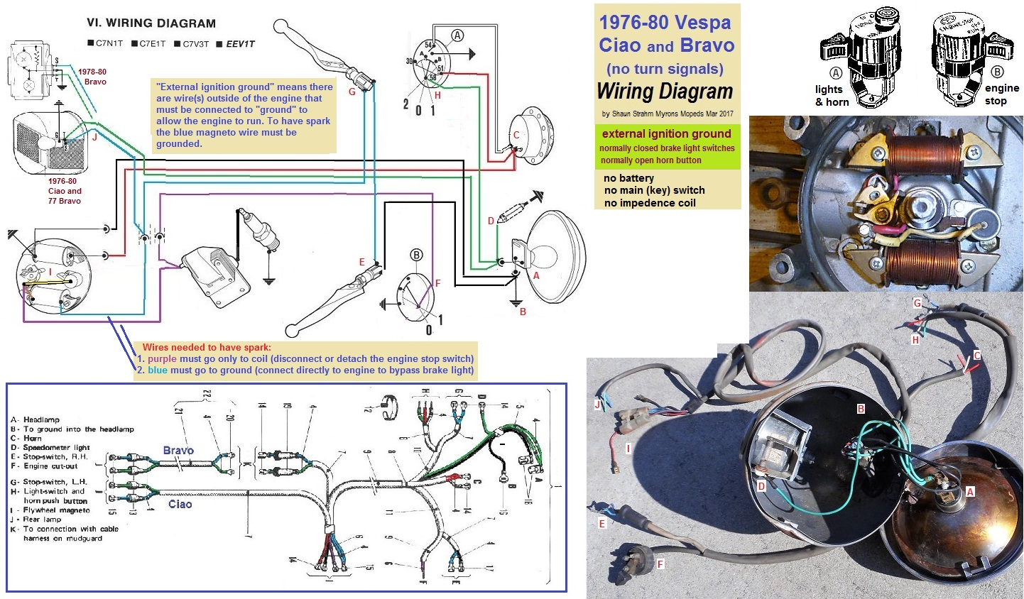 Wiring diagram for quadzilla 250 jzgreentown quadzilla adrenaline wiring diagram wiring diagram and asfbconference2016 Image collections