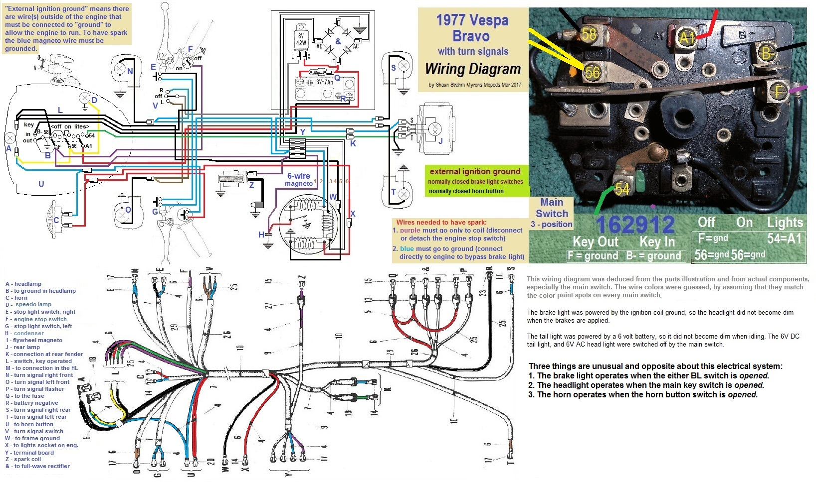 Vespa Allstate Wiring Diagram : Vespa gt wiring diagram ignition