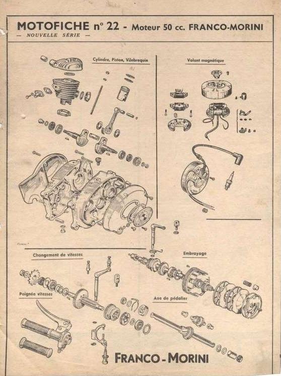Morini F on Morini Engine « Myrons Mopeds