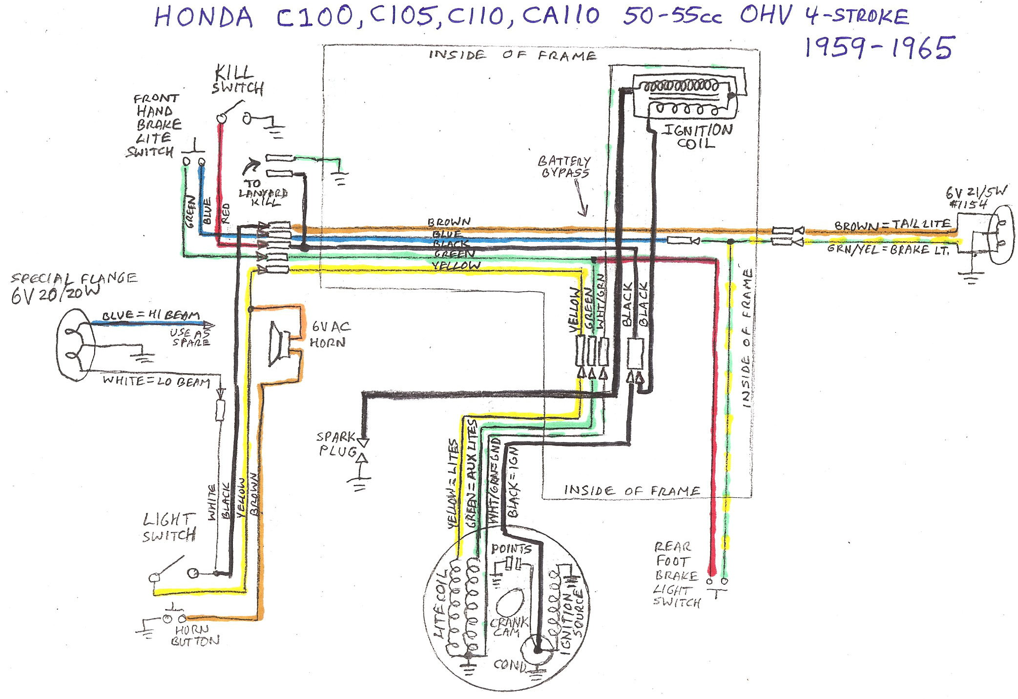 50cc Scooter Wiring Diagram Coil Custom Project Kymco Diagrams U00ab Myrons Mopeds