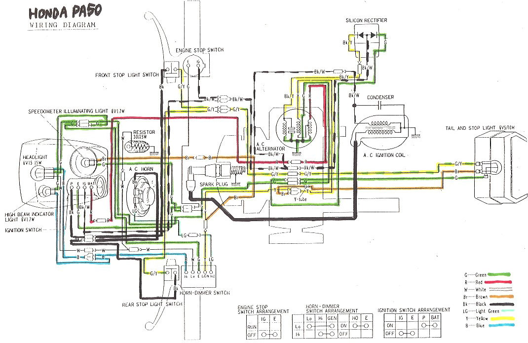 diagram honda pa50 wiring diagram full version hd quality