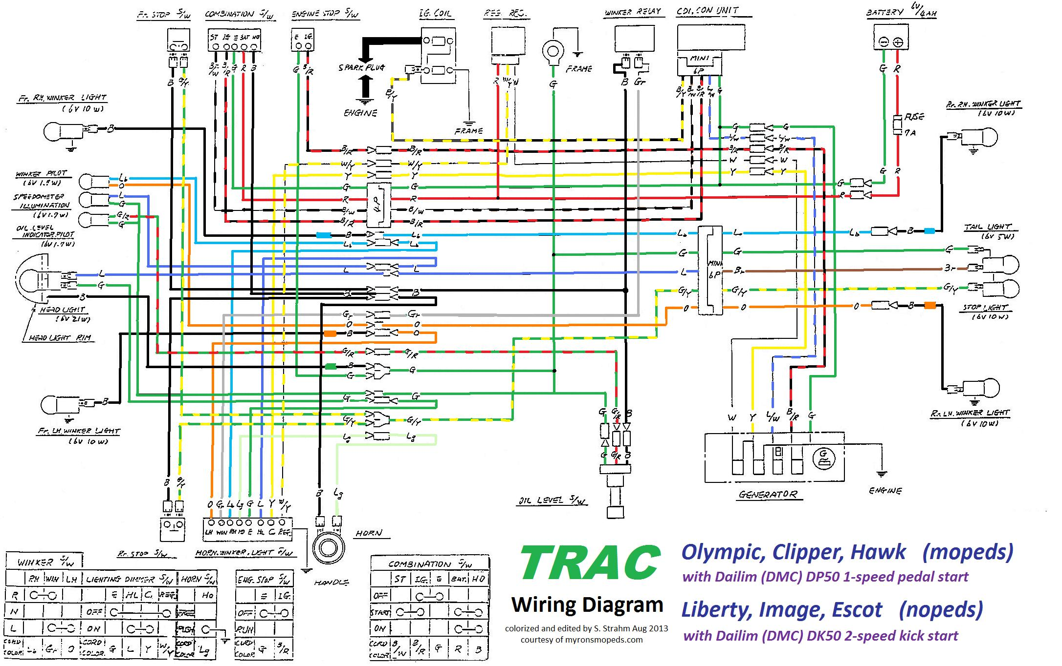 Army Signal Diagram Trusted Wiring How To Wire Turn Signals Trac Clipper Headlight Blinks With By Mrarcade Moped Rh Mopedarmy Com Chevy Flasher