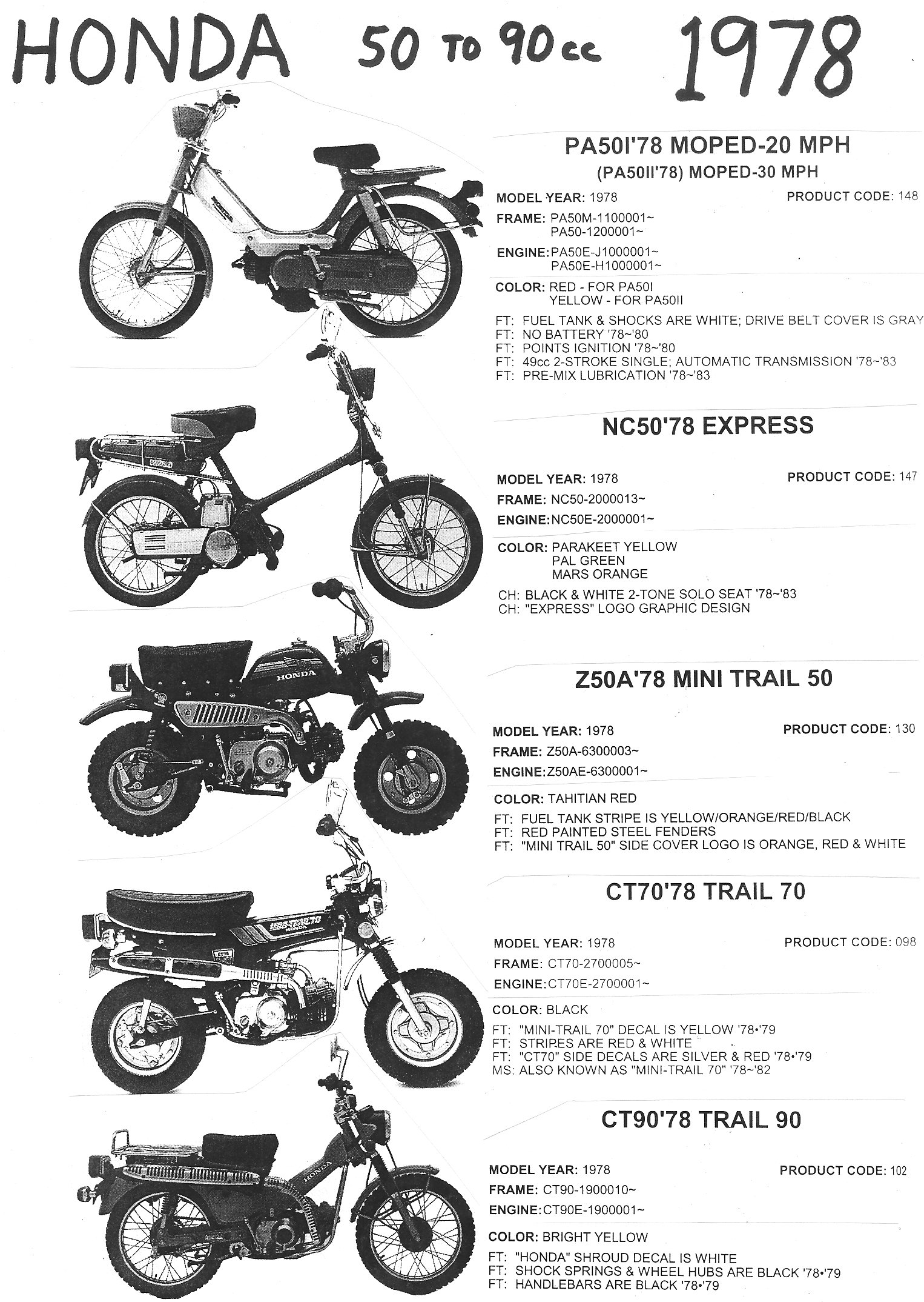 Honda Ct90 Engine Diagram Wiring Library Ct110 Parts Myrons Mopeds Info 1978 1979