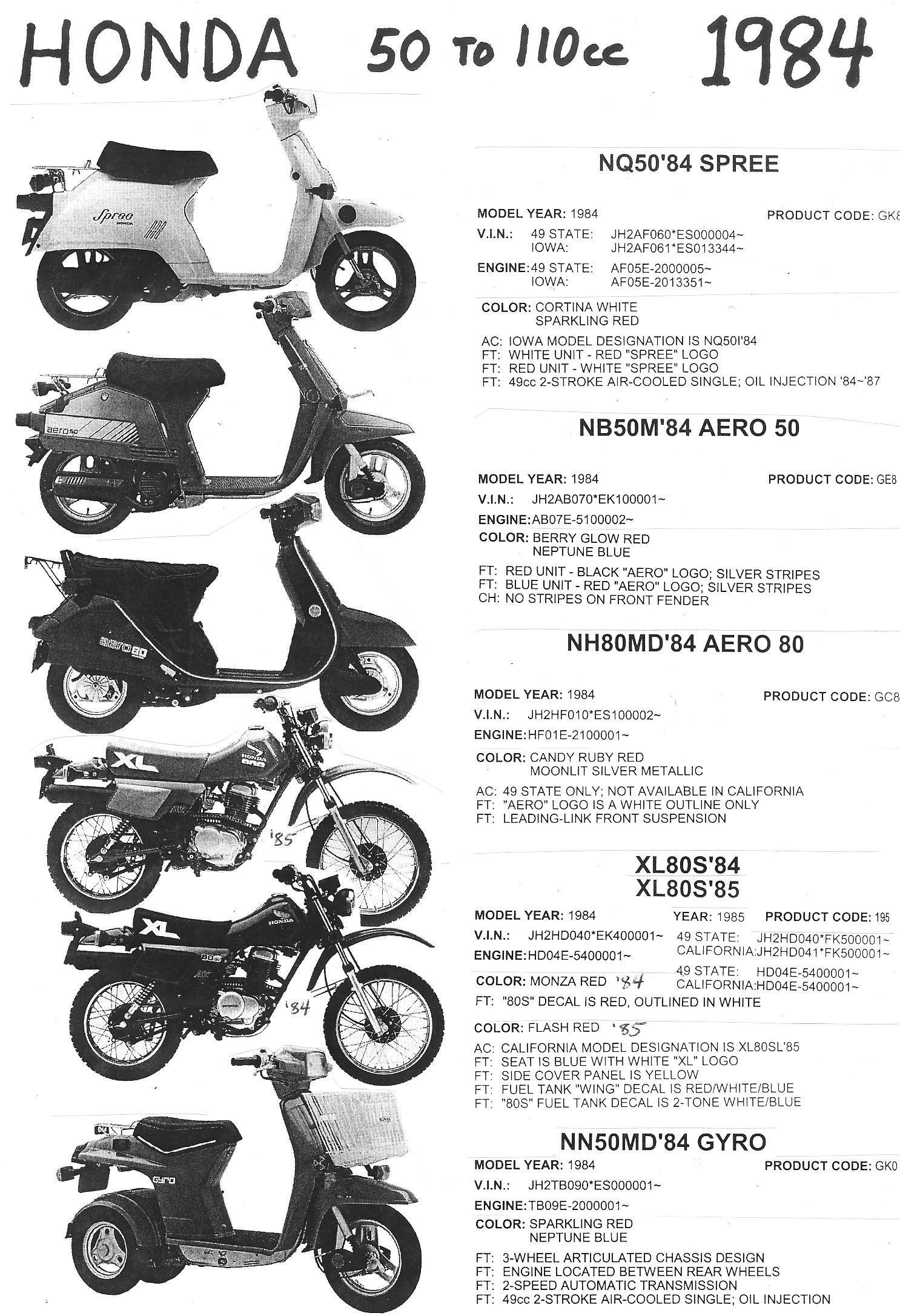 1984 Honda Spree Wiring Diagram Library 49cc 2 Stroke Scooter Diagrams Extraordinary Images Best Image Vt700c