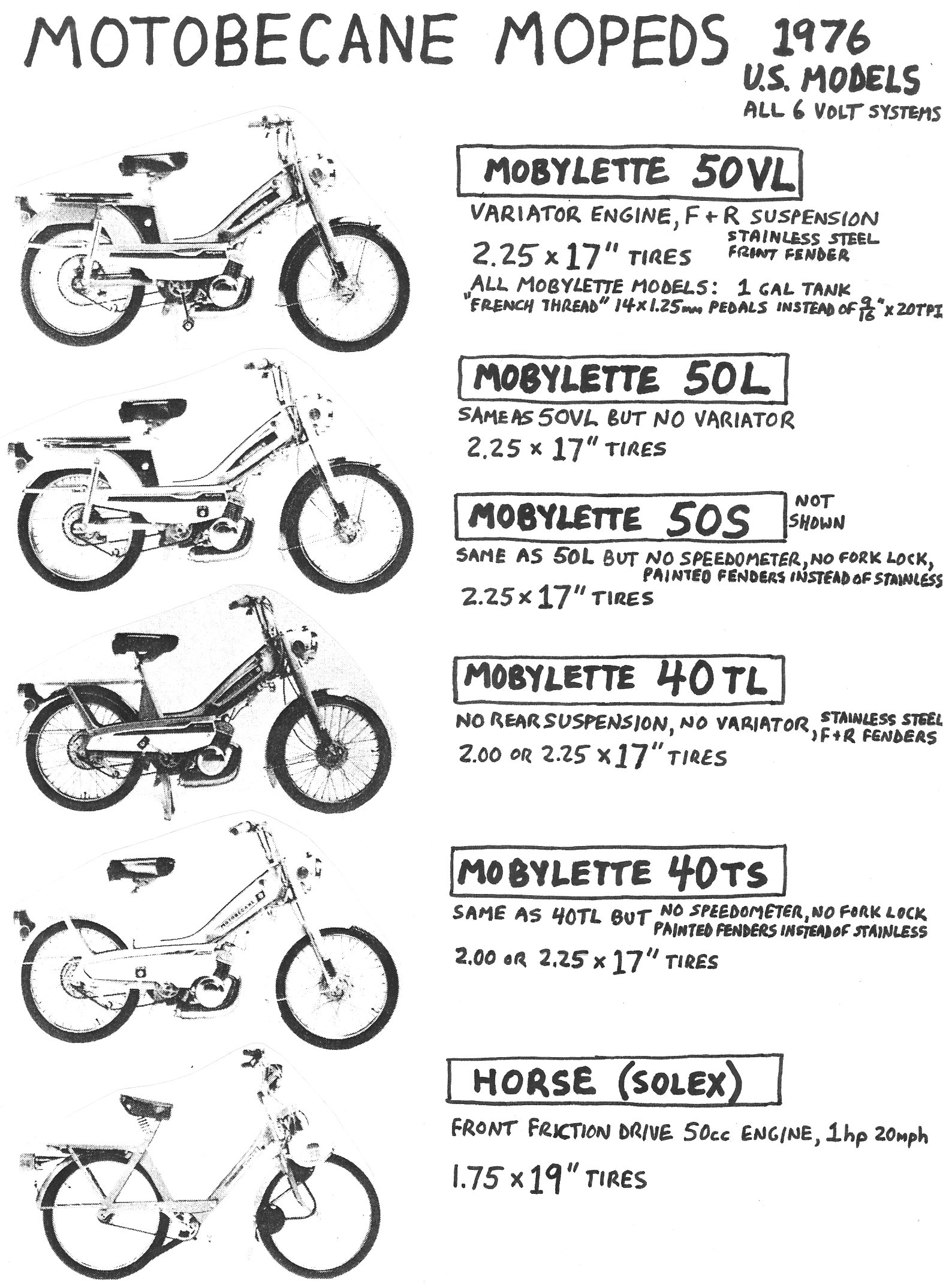 Motobecane Moped Wiring Diagram Just Another Blog Ignition Parts Myrons Mopeds Rh Myronsmopeds Com 50cc Scooter Gy6