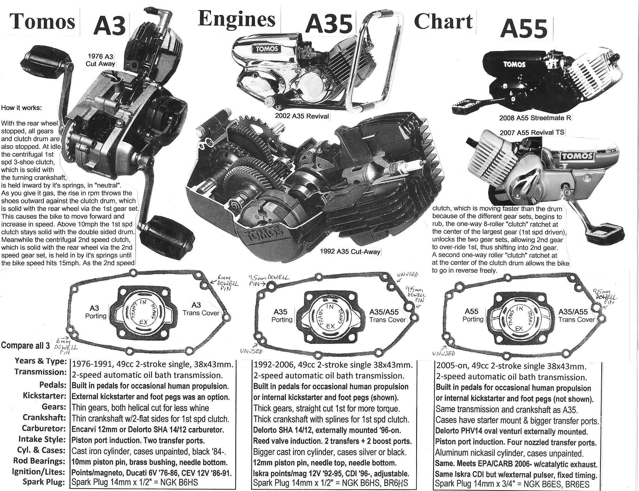 1978 Puch Maxi Wiring Diagram Simple Guide About Tomos Moped Royal Ryder